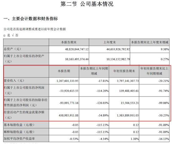 申博亚洲线上第一品牌·监管给P2P平台划好的三条道 是出路还是盲井?