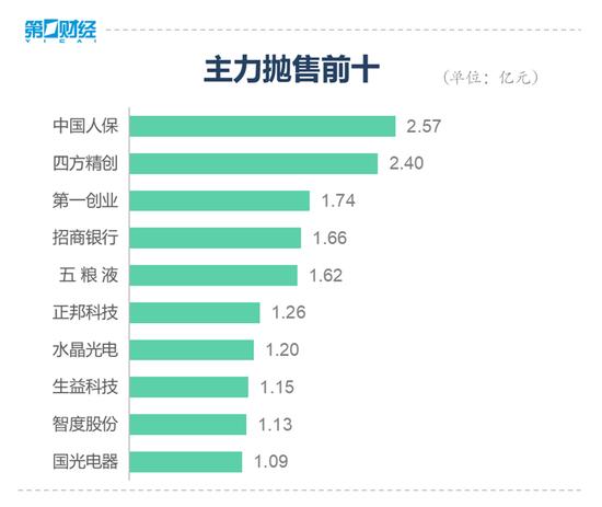 美高梅最新备用网址_排列三2019261期唐龙:重号本期火爆