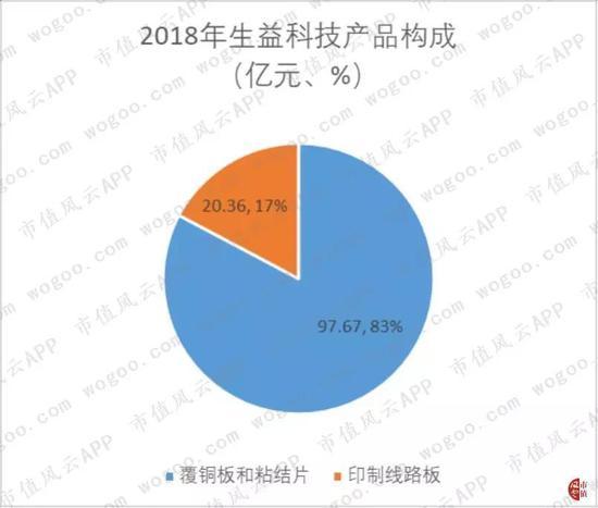 娱乐场体验37|日自民党通过防卫省2019预算概要 申请额史上最高