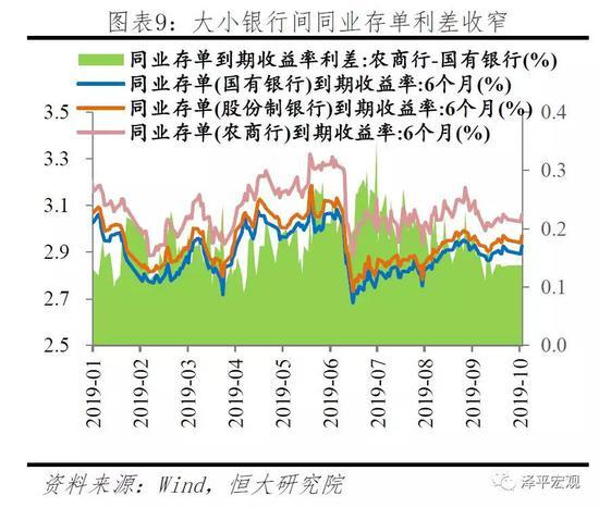 赌场的名称 - 曹德云:险资投资收益将保持稳定