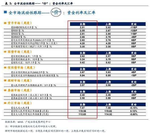 「澳门赌场不能21岁进入」梁建章:入境游还有1000亿-2000亿美元的增量空间