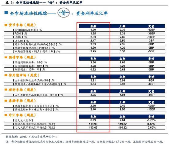 战神娱乐场开户-主流市场到货环比减少4.92% 然乐从市场风险加剧