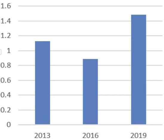 app龙8·诚泰财险股权拍卖引出案中案 取代滇系资本紫光面临挑战