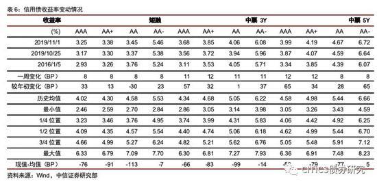 网上电子游戏赌钱-384亿资金争夺20股:主力资金重点出击3股(名单)