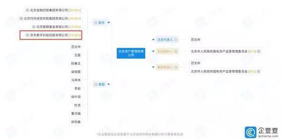 紫城娱乐,杨伟民:即使货币放水,也会在金融和地产领域炒来炒去