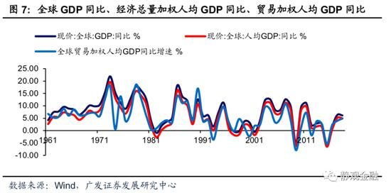 广发宏观张静静:美国再通胀并非仅是基数效应