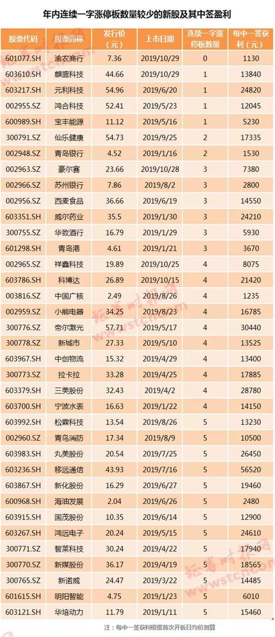 网上pt游戏下载,午市前瞻:港股冀破百天线 地产股再升动力料有限