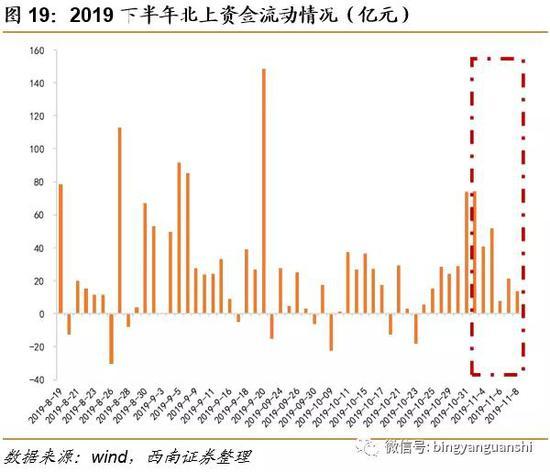 万博娱乐二维码 光大保德信恒利纯债债券今年第2次分红 每10份派发红利0.15元