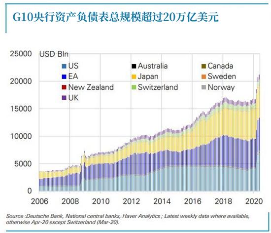 """每小时24亿美元!全球央行买出来的""""繁荣""""市场多危险?"""