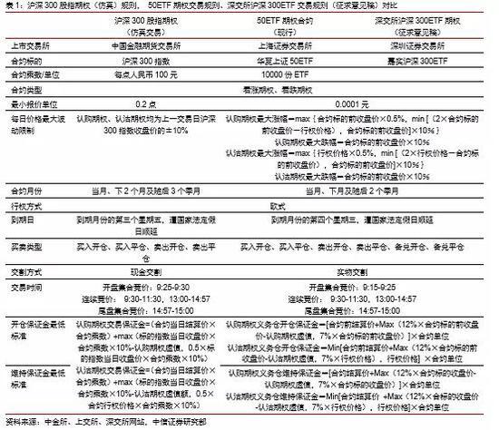 """汉莎娱乐场真人 - 一""""码""""当先 中国统一社会信用代码已基本全覆盖"""