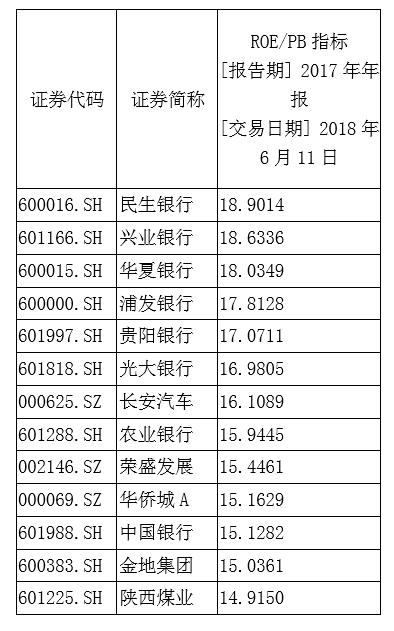 华林证券胡宇:上证估值底或在2600点