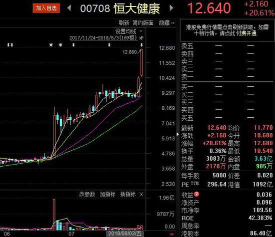 许家印67亿港元投资贾跃亭FF 车未上市已赚十倍收益