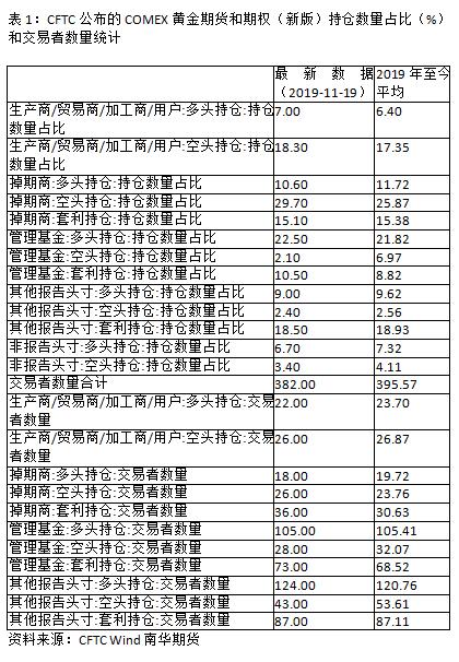 http://www.weixinrensheng.com/caijingmi/1460336.html