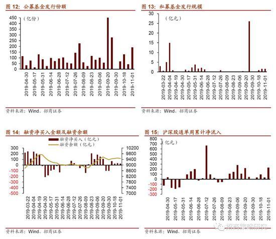 北京快三走势图彩经网|最便宜5万多就能买 国产国六皮卡竟有40余款