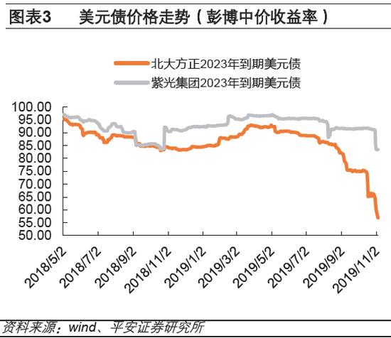 买球万博app_控股股东股权遭拍卖 步森股份或再次易主