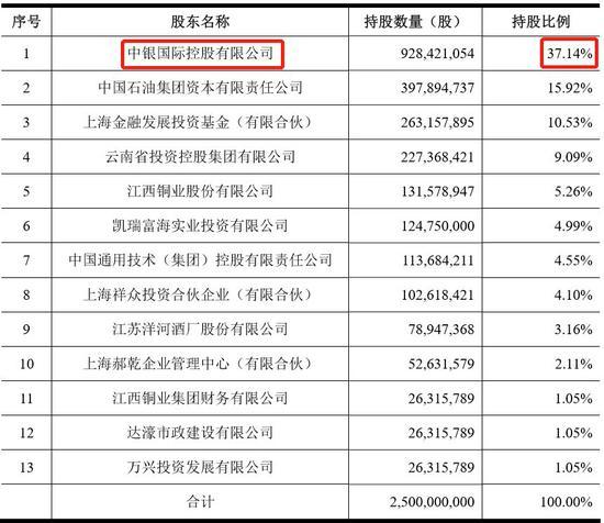 手机赌博游戏破解版下载 最新一轮造舰高潮投入经费千亿!中国海军感到压力大才发力直追