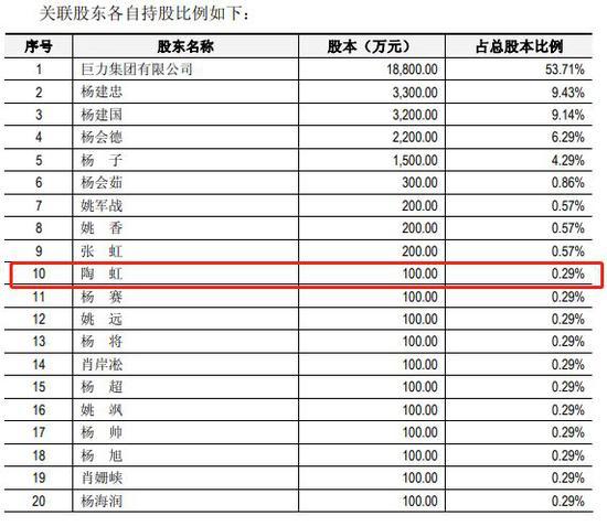 也就是说2010年的时候,杨子还没离婚。