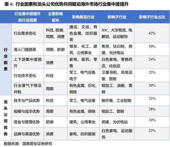 博乐360线上娱乐-新高复新高 沪电股份为何成了PCB龙头?