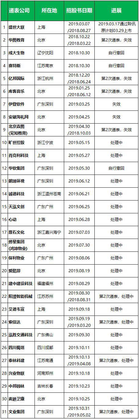 线上葡京app官网 冰雪避寒温泉成冬季游三大主题