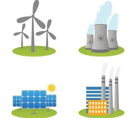 世界能源构成的时代演进