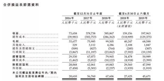 永利游戏官网_中小银行不良贷款率持续好转 银行业整体不良率上升