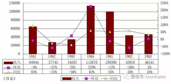 """大型棋牌赌博游戏平台-村主任变""""村霸"""" 贿选、打人、破坏农作物获刑3年2个月"""