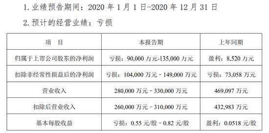 """海马汽车造""""氢"""" 未来5年投放2000辆 """"海马""""有"""