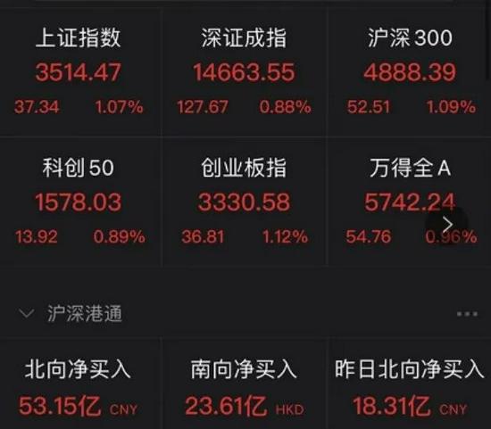 """市值""""回血""""近千亿元:贵州茅台股价重上1600元 """"茅系股""""稳了?"""