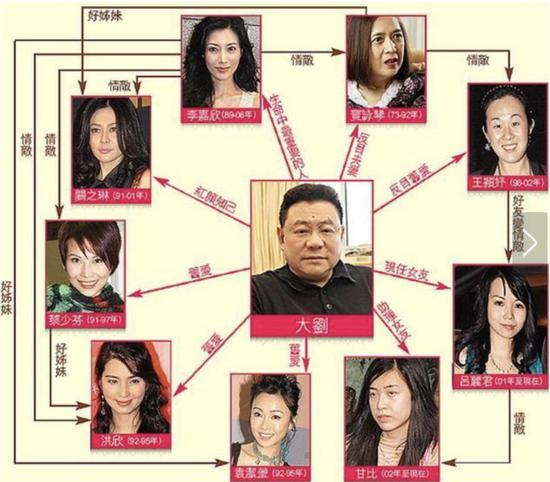 刘銮雄成许家印铁粉 浮盈少了59亿港元为何一股不卖?
