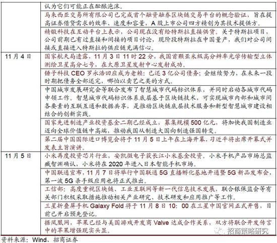 大发百利宫 - 这种武器作战需求下降导致新品研发减缓,中国风景这边独好