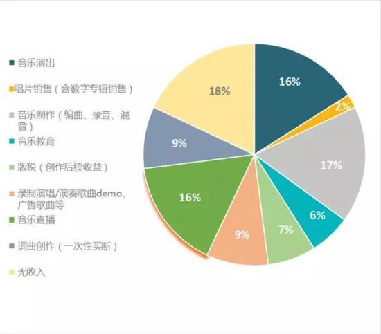 bbin这个平台怎样,专访宏碁COO:立足中国 放眼全球 设计PC大有可为