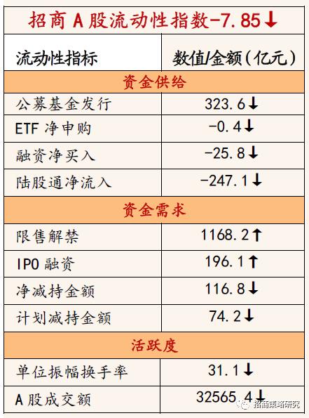 招商策略:QFII/RQFII新规落地 内外资偏好分化