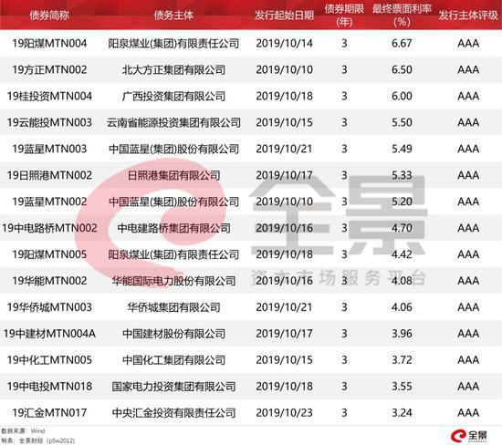 ag手机平台赢钱技巧·贵州台江发现不明大型动物脚印 初判系豹猫类动物