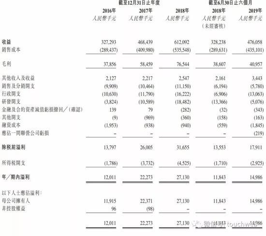 申博太阳城优惠平台 元旦出游四大趋势 省旅发委建议