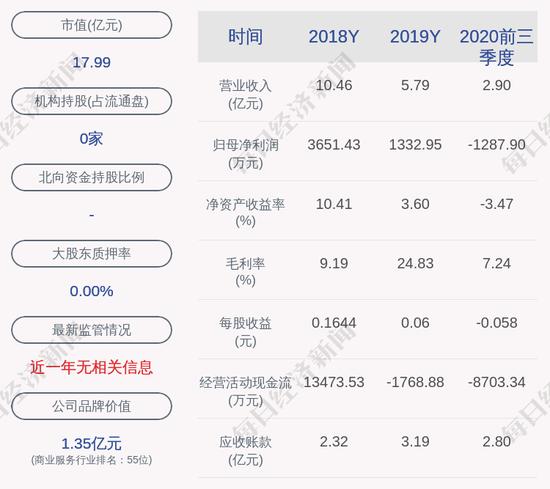 筹划控股权转让 滨海能源近3个交易日上涨25.39%