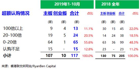 pp在线娱乐官网_蚂蚁金服刘伟光:数字金融践行之旅