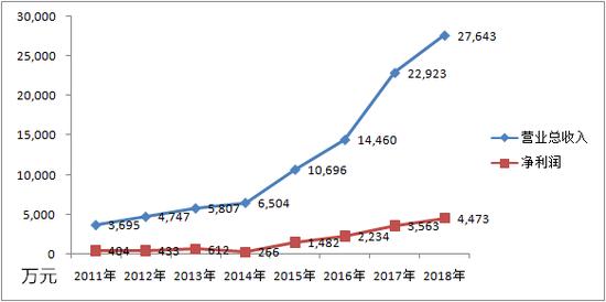 「亚博体育稳定吗」上市之初月销破万,如今仅3612辆,日产蓝鸟今非昔比?
