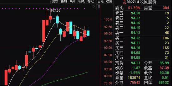 vwin德赢进入口 三季度净利缩水近九成,比亚迪股份盘初一度跌超7%