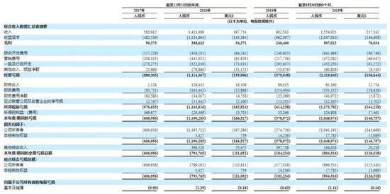 景福娱乐账号申请,一图看懂成都2018年小升初日程安排