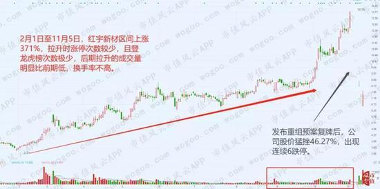 同乐城官网手机版app下载,开盘:两市跳空低开沪指跌2.40% 券商股大幅回调