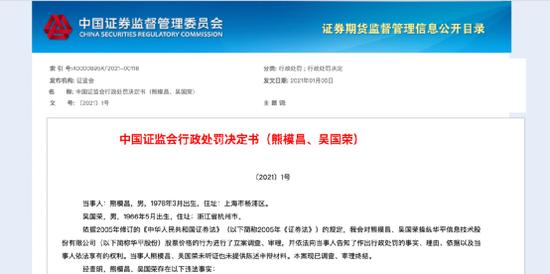证监会1号罚单:庄家控制196个账户操纵华平股份 却遭5个连续跌停