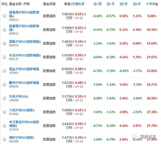 太阳城直营平台,震惊金融圈!美最大在线券商宣布零佣金 对手暴跌26%