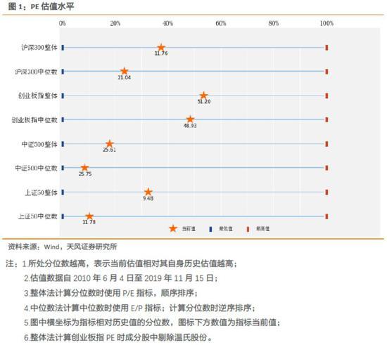 平博88身份验证出现问题-稳增长发力 建材股有望修复向上