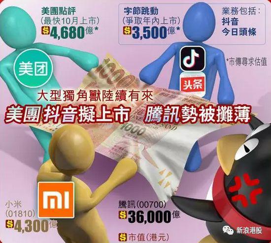雷军列中国富豪第6 小米市值600亿美元跻身港