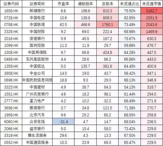 太阳娱乐电游官网下载-国资委:混改稳步推进 超半数国有资本集中在上市公司