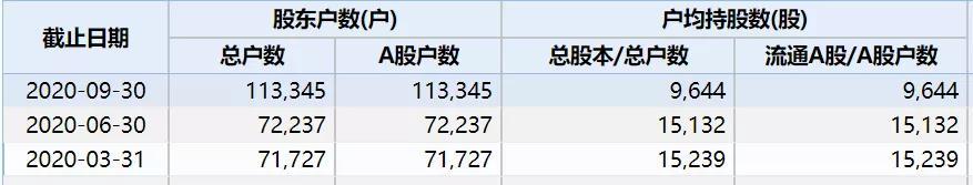 一夜爆两雷:西水股份50亿市值公司预亏87亿 金一文化收关注函