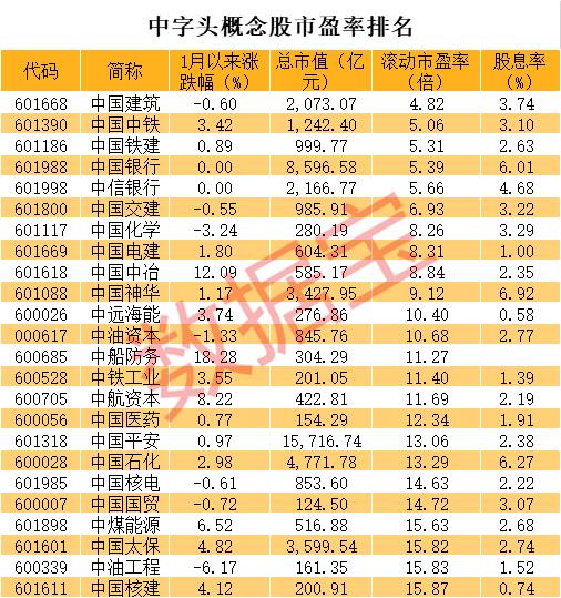 """""""锂王""""破新高""""神车""""涨停 中字头集体狂飙"""