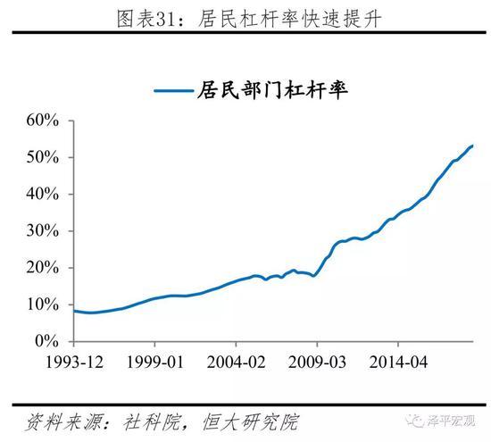 3.4.2 民营、小微企业、新兴产业:融资需求难以得到满足