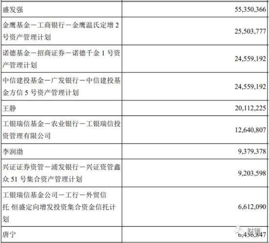 探路者2017半年报披露的前10大股东名单
