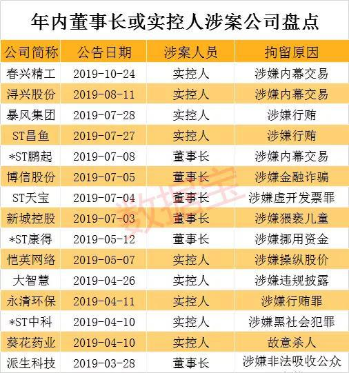 大中华娱乐89168澳门官方_李扬:中国经济有很大腾挪空间